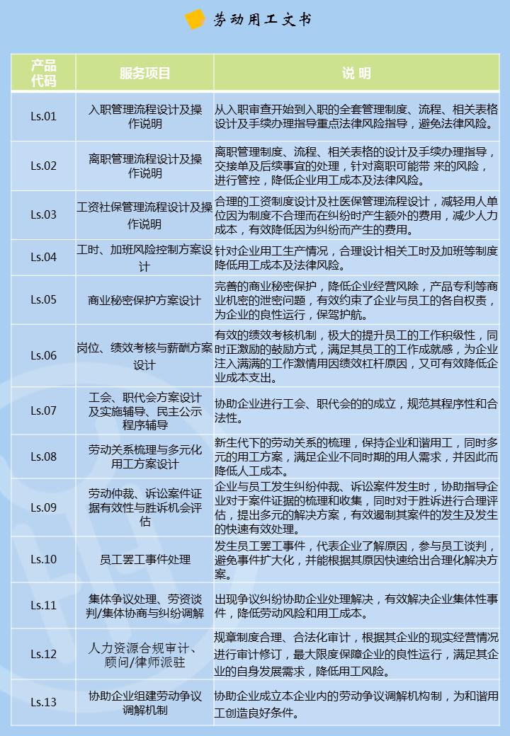 12勞動用工文書.PNG