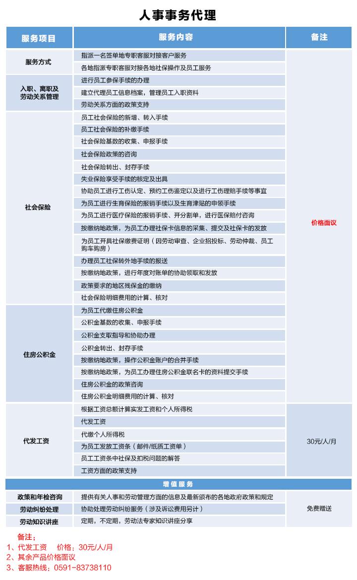 2018議和網人事事物代理——企業.jpg