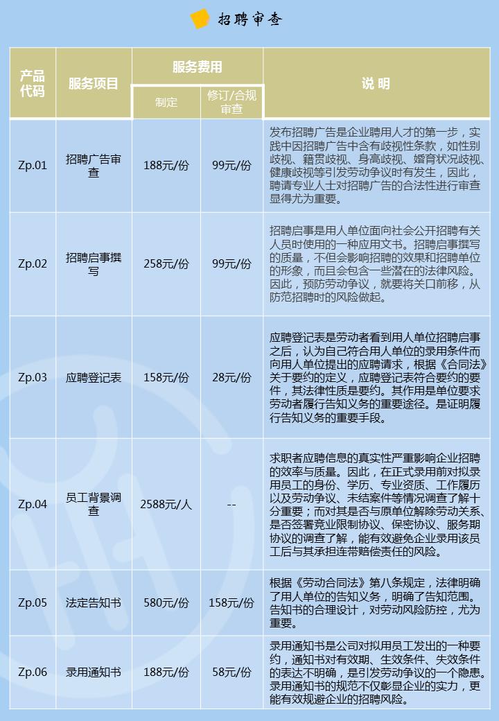 01招聘审查.PNG
